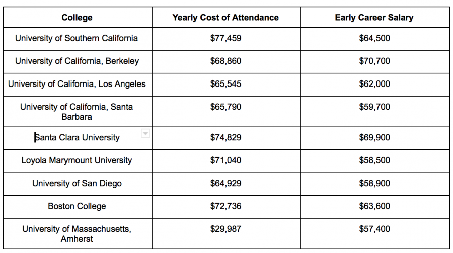 Brutality+Reality%3A+College+Costs