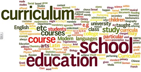 A Curriculum for Today